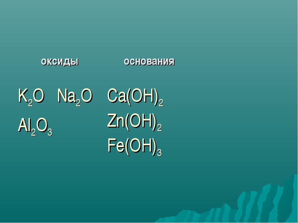 оксидыоснования K2O Na2O Al2O3Ca(OH)2 Zn(OH)2 Fe(OH)3