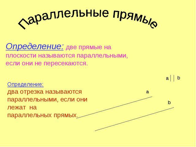 Определение: две прямые на плоскости называются параллельными, если они не пе...