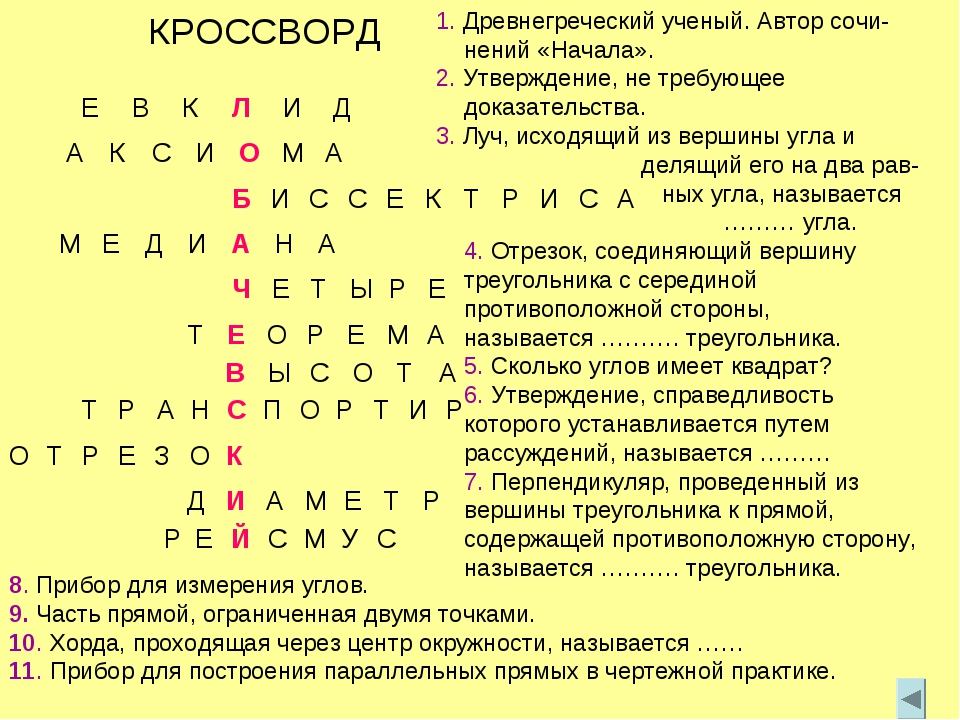 КРОССВОРД 1. Древнегреческий ученый. Автор сочи- нений «Начала». 2. Утвержден...