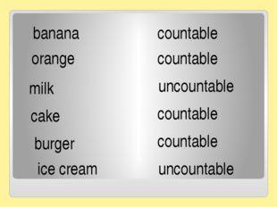 banana orange milk cake burger ice cream countable countable countable count