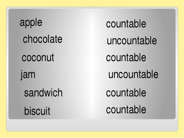 apple chocolate coconut jam sandwich biscuit countable uncountable countable...