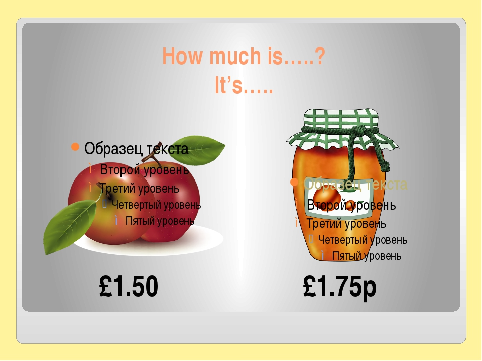 How much is…..? It's….. £1.50 £1.75p
