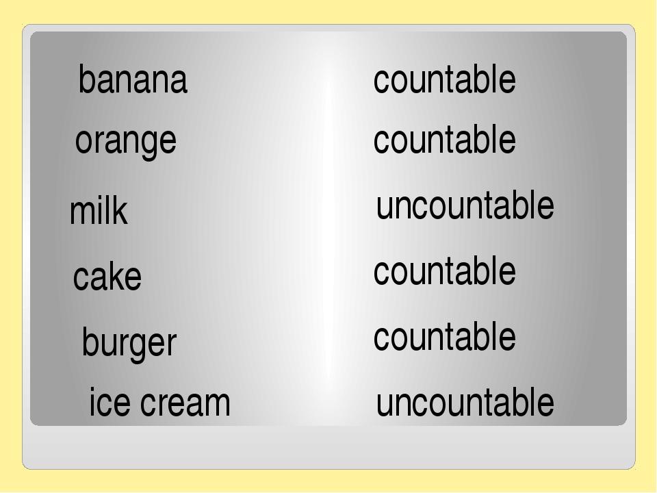 banana orange milk cake burger ice cream countable countable countable count...