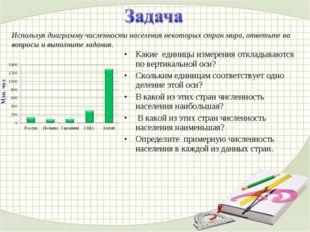 Какие единицы измерения откладываются по вертикальной оси? Скольким единицам