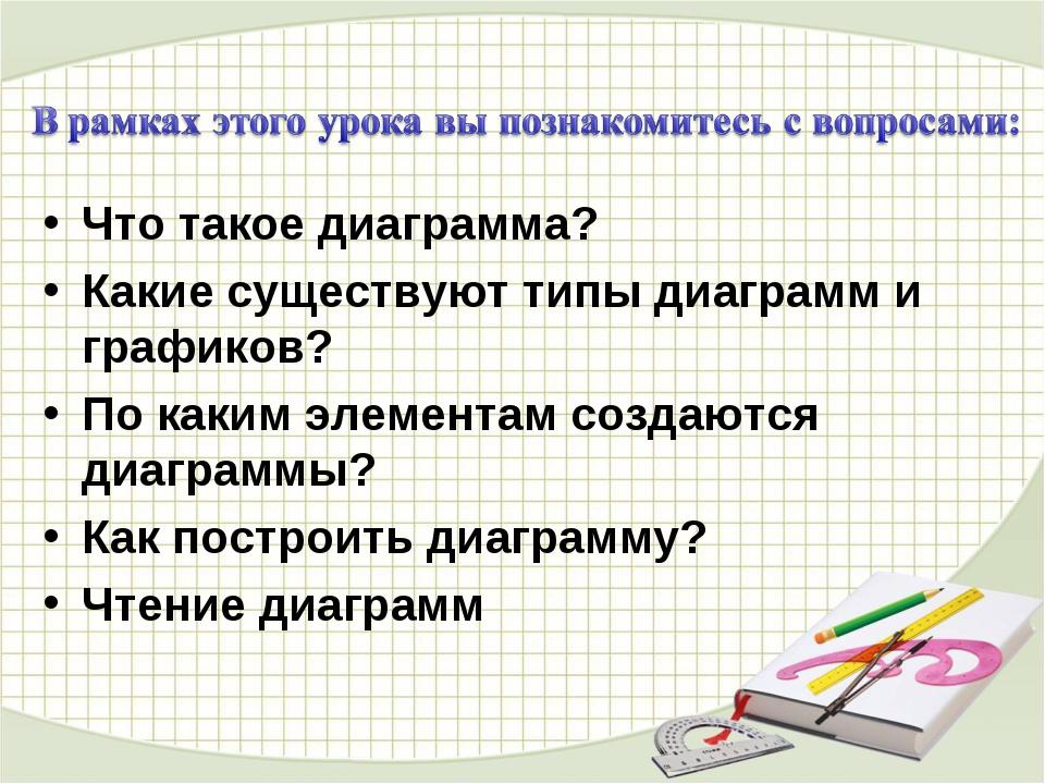 Что такое диаграмма? Какие существуют типы диаграмм и графиков? По каким элем...