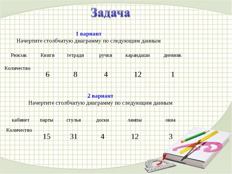 1 вариант Начертите столбчатую диаграмму по следующим данным 2 вариант Начерт...