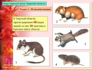 Виды Красной книги Тверской области Раздел 1. Млекопитающие В Тверской област
