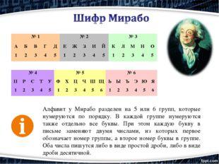 Алфавит у Мирабо разделен на 5 или 6 групп, которые нумеруются по порядку. В