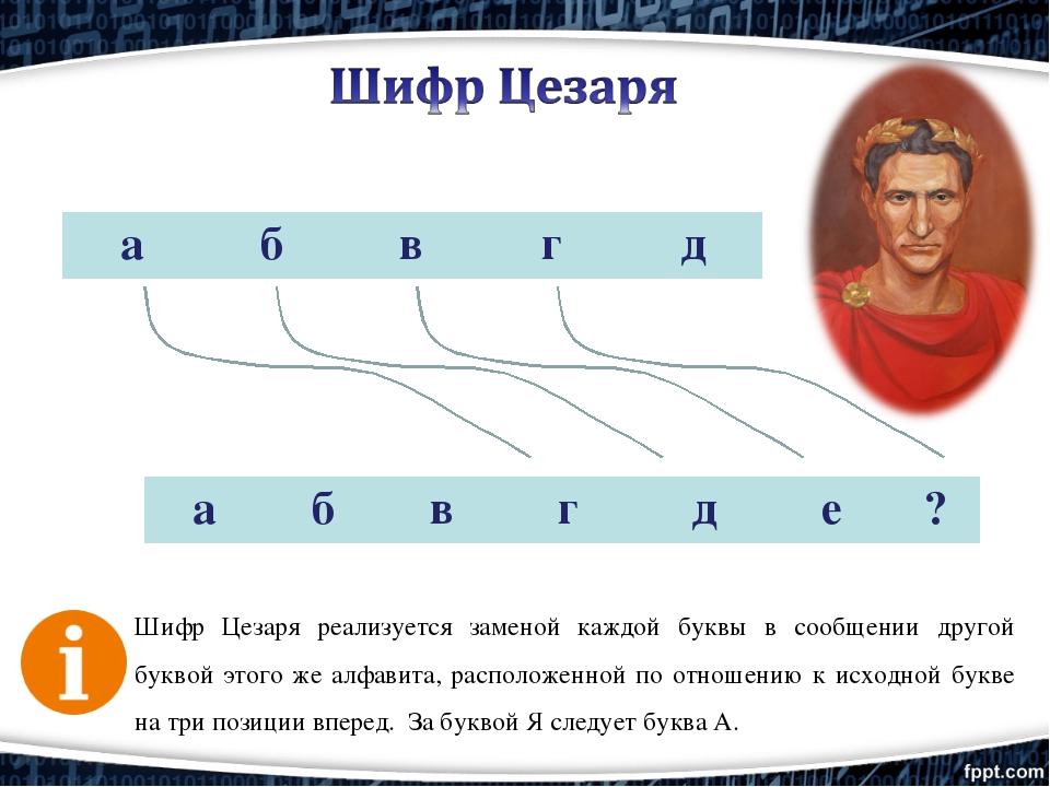 Шифр Цезаря реализуется заменой каждой буквы в сообщении другой буквой этого...