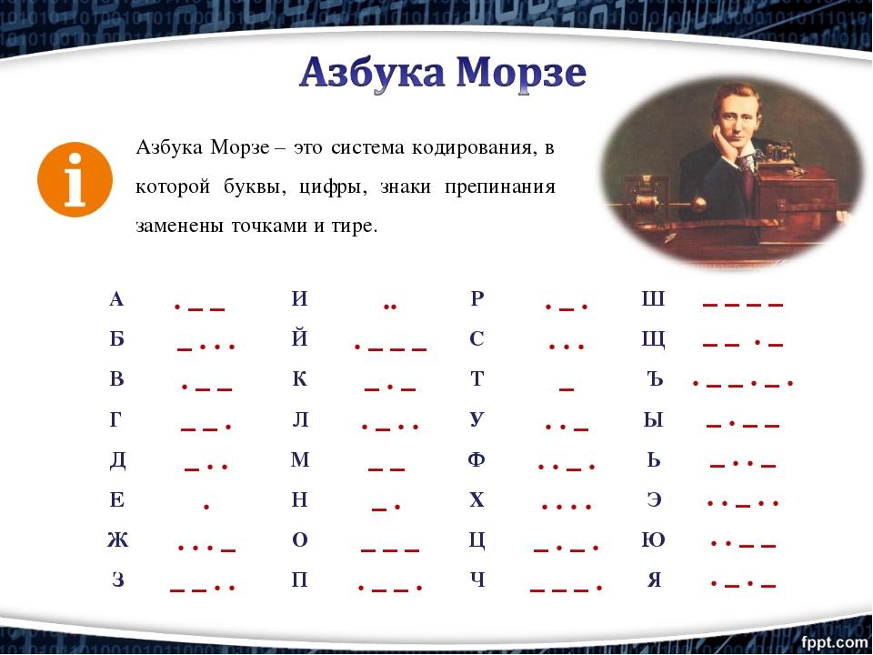 Азбука Морзе– это система кодирования, в которой буквы, цифры, знаки препина...
