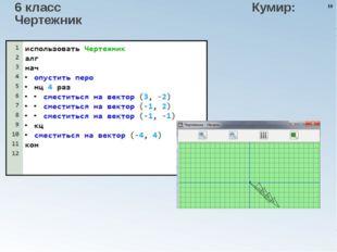 6 класс Кумир: Чертежник * Практикумы с автоматической проверкой решений в ср
