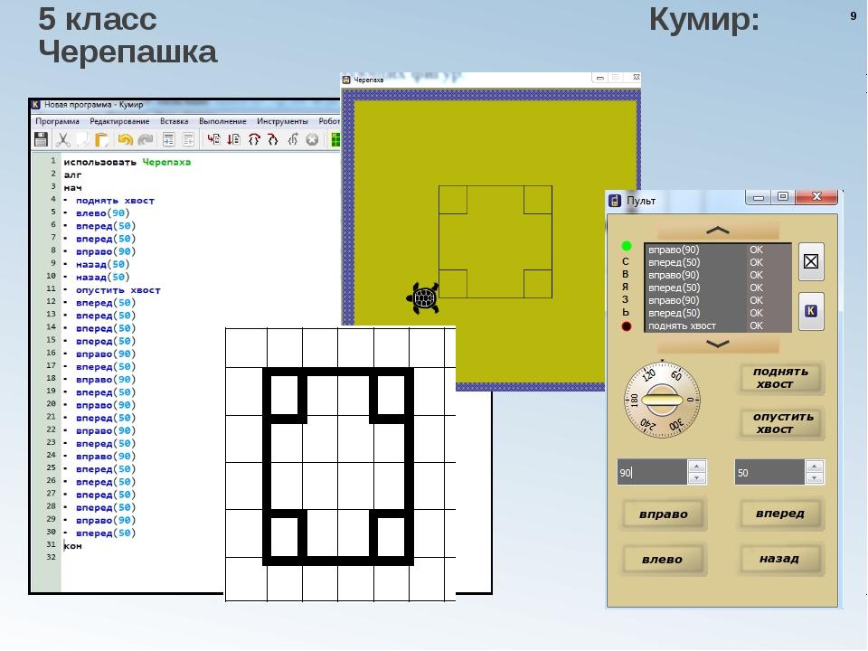 5 класс Кумир: Черепашка * Практикумы с автоматической проверкой решений в ср...