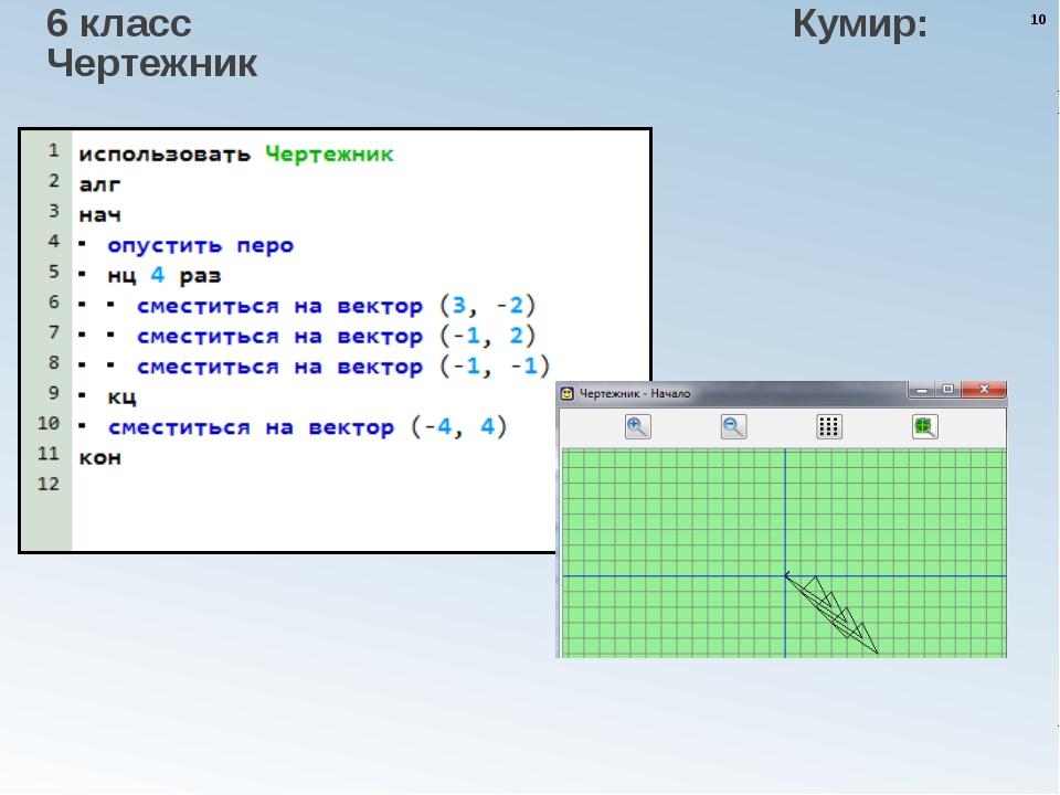 6 класс Кумир: Чертежник * Практикумы с автоматической проверкой решений в ср...