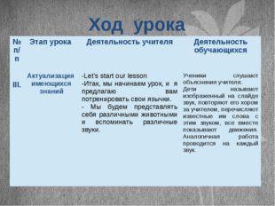 Ход урока №п/п Этап урока Деятельность учителя Деятельность обучающихся III.