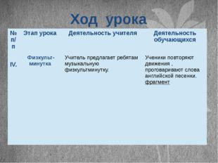 Ход урока №п/п Этап урока Деятельность учителя Деятельность обучающихся IV. Ф