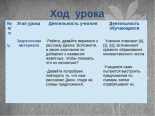 Ход урока №п/п Этап урока Деятельность учителя Деятельность обучающихся V. За