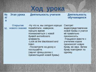 Ход урока №п/п Этап урока Деятельность учителя Деятельность обучающихся VI. О