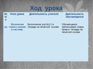 Ход урока №п/п Этап урока Деятельность учителя Деятельность обучающихся VII В