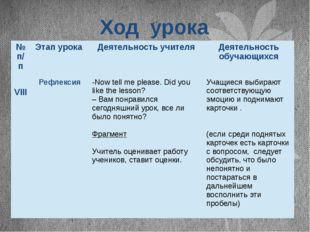 Ход урока №п/п Этап урока Деятельность учителя Деятельность обучающихся VIII