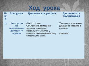 Ход урока №п/п Этап урока Деятельность учителя Деятельность обучающихся IX Ин