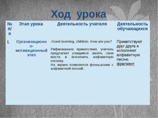 Ход урока №п/п Этап урока Деятельность учителя Деятельность обучающихся I. Ор