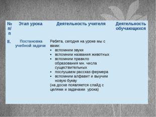 №п/п Этап урока Деятельность учителя Деятельность обучающихся II. Постановка