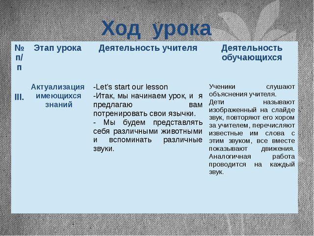 Ход урока №п/п Этап урока Деятельность учителя Деятельность обучающихся III....