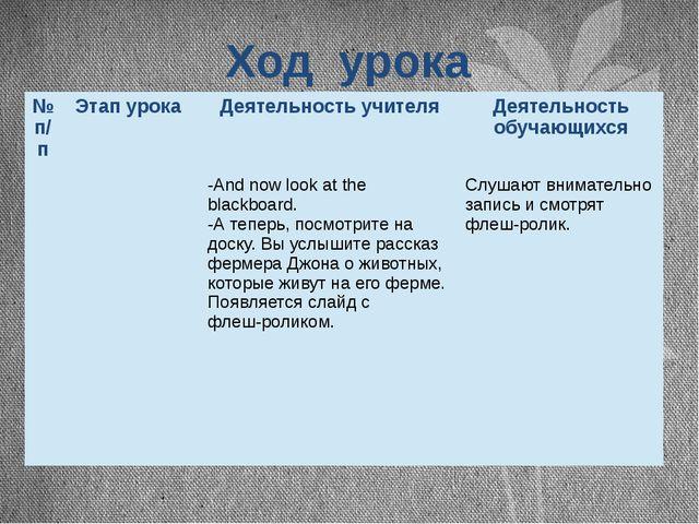 Ход урока №п/п Этап урока Деятельность учителя Деятельность обучающихся -And...