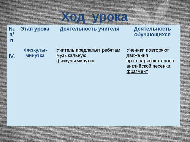 Ход урока №п/п Этап урока Деятельность учителя Деятельность обучающихся IV. Ф...