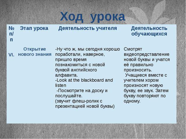 Ход урока №п/п Этап урока Деятельность учителя Деятельность обучающихся VI. О...