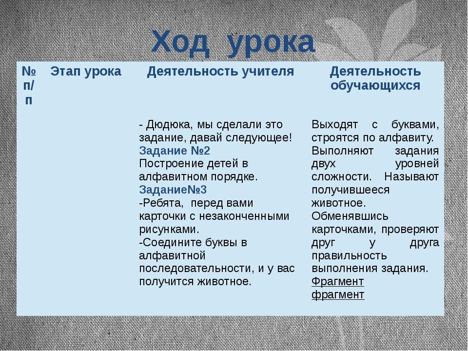 Ход урока №п/п Этап урока Деятельность учителя Деятельность обучающихся -Дюдю...