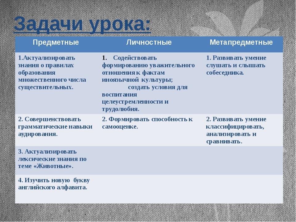 Задачи урока: Предметные Личностные Метапредметные 1.Актуализировать знания о...
