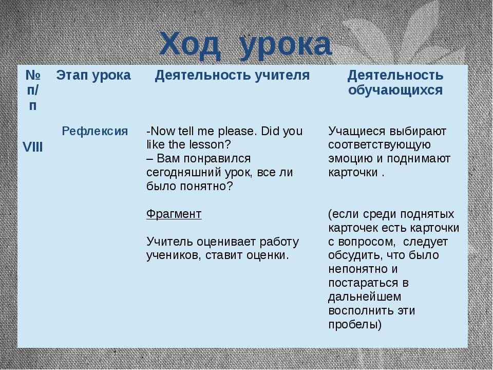 Ход урока №п/п Этап урока Деятельность учителя Деятельность обучающихся VIII...