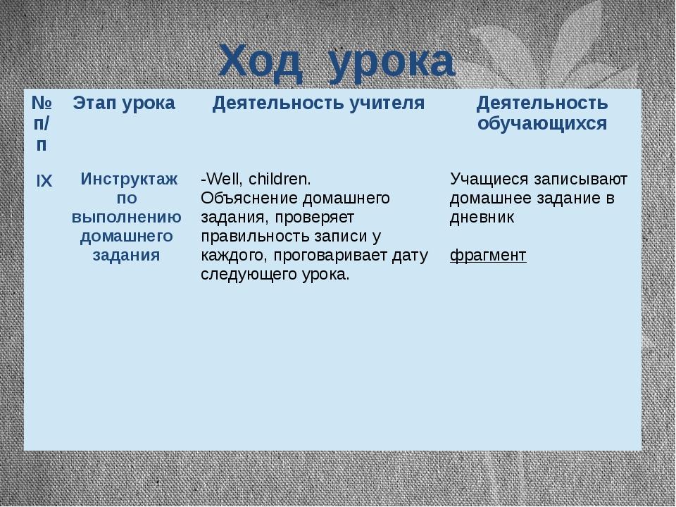 Ход урока №п/п Этап урока Деятельность учителя Деятельность обучающихся IX Ин...