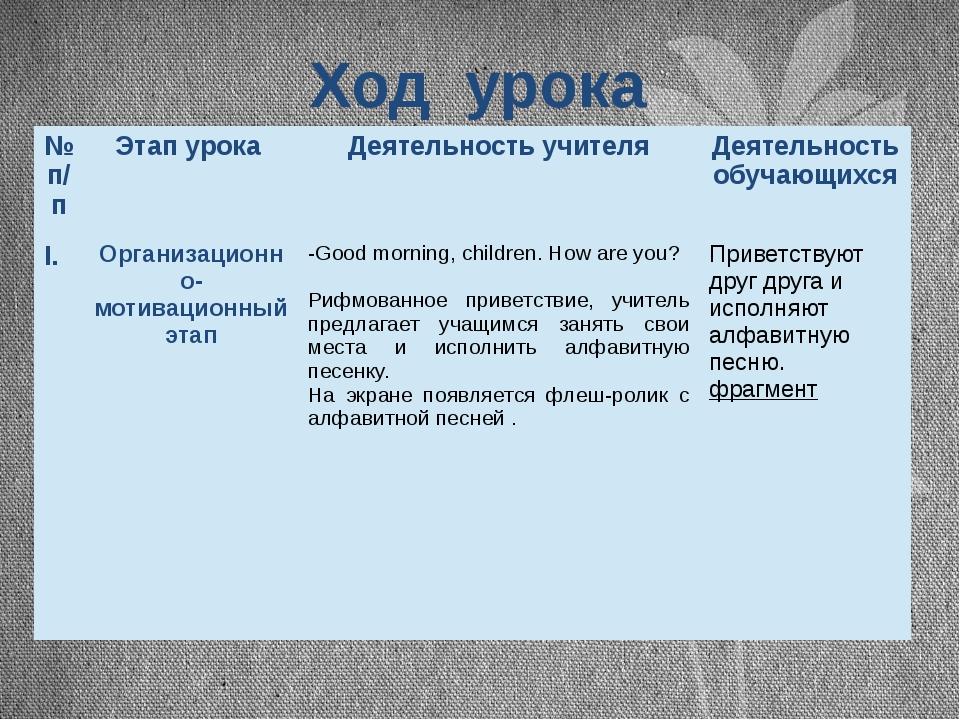 Ход урока №п/п Этап урока Деятельность учителя Деятельность обучающихся I. Ор...