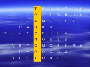 ТРАМВАЙ ГРУЗОВИК САМОЛЁТ САНКИ ВЕЛ