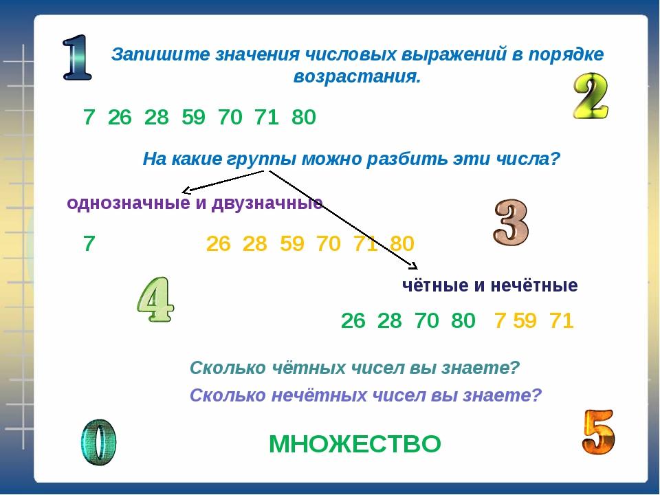 Запишите значения числовых выражений в порядке возрастания. 7 26 28 59 70 71...