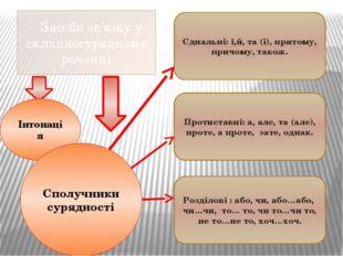 Засоби зв'язку у складносурядному реченні Інтонація Сполучники сурядності Єд