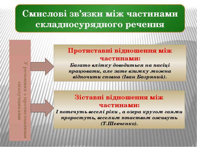 У реченнях з протиставними сполучниками Смислові зв'язки між частинами складн...