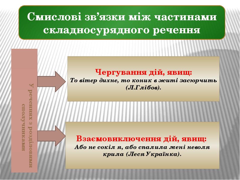 Смислові зв'язки між частинами складносурядного речення У реченнях з розділов...