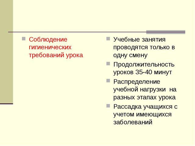 Соблюдение гигиенических требований урока Учебные занятия проводятся только в...