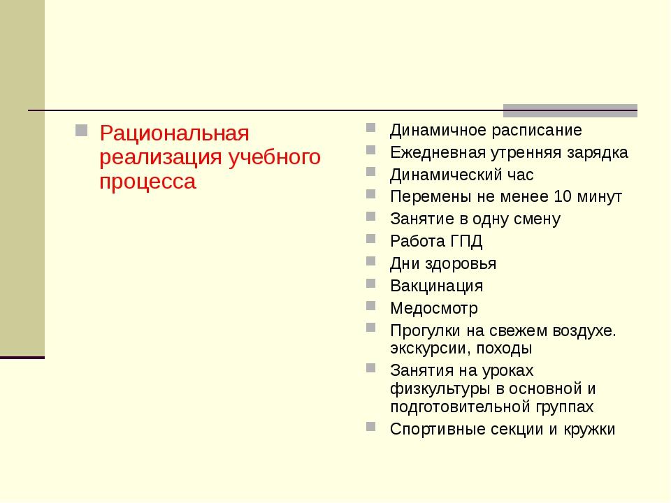 Рациональная реализация учебного процесса Динамичное расписание Ежедневная ут...