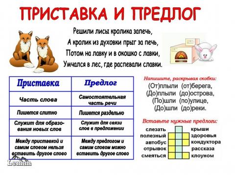 C:\Users\microsoft\Desktop\КАРТИНЫ\ПАМЯТКИ\Таблицы,памятки,алгоритмы\русский язык\наглядные таблицы\1218263-795c542bc30e8066.jpg