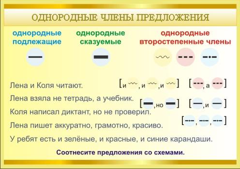 C:\Users\1\Desktop\КАРТИНЫ\ПАМЯТКИ\памятки схемы таблицы в картинках русский язык, математика\51.jpg
