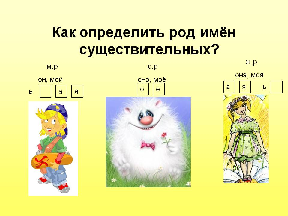 C:\Users\1\Desktop\0006-006-Kak-opredelit-rod-imjon-suschestvitelnykh.jpg