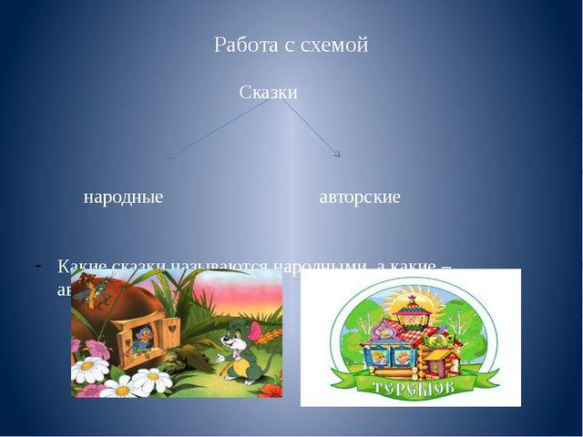 Работа с схемой Сказки народные авторские Какие сказки называются народными,...