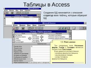 Таблицы в Access Создание БД начинается с описания структур всех таблиц, кото