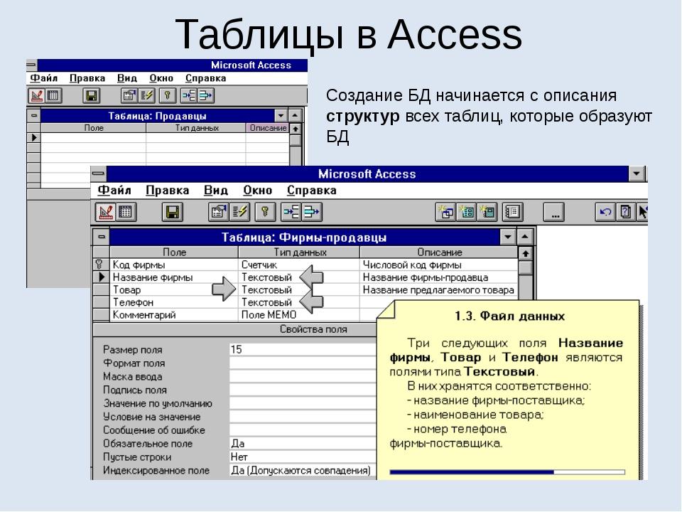 Таблицы в Access Создание БД начинается с описания структур всех таблиц, кото...
