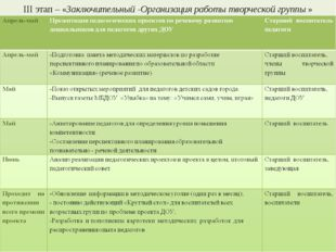 III этап – «Заключительный -Организация работы творческой группы »