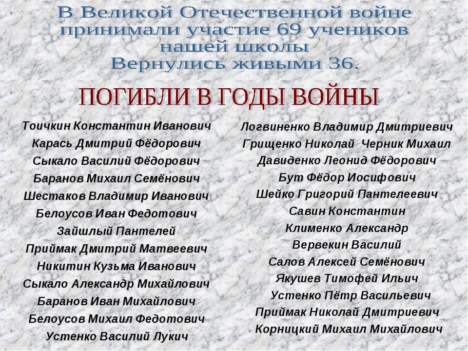 Тоичкин Константин Иванович Карась Дмитрий Фёдорович Сыкало Василий Фёдорович...